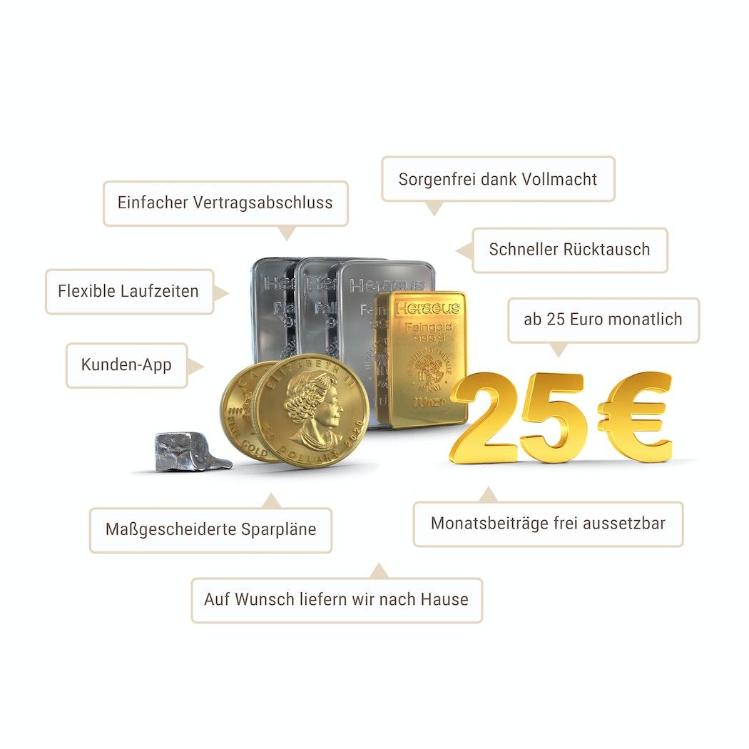 Sparpläne für Gold und Edelmetalle entdecken.