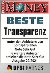 Best Transparenz